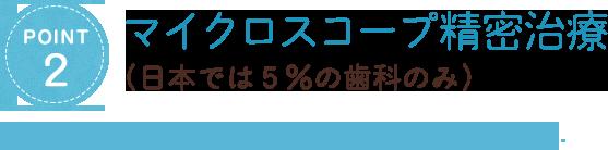 マイクロスコープ精密治療(日本では5%の歯科のみ)